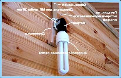 Как пользоваться степлером